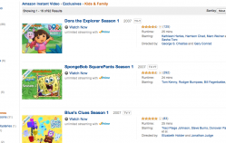 Tip: Kids' Programming Moved from Netflix to Amazon Prime Instant Video